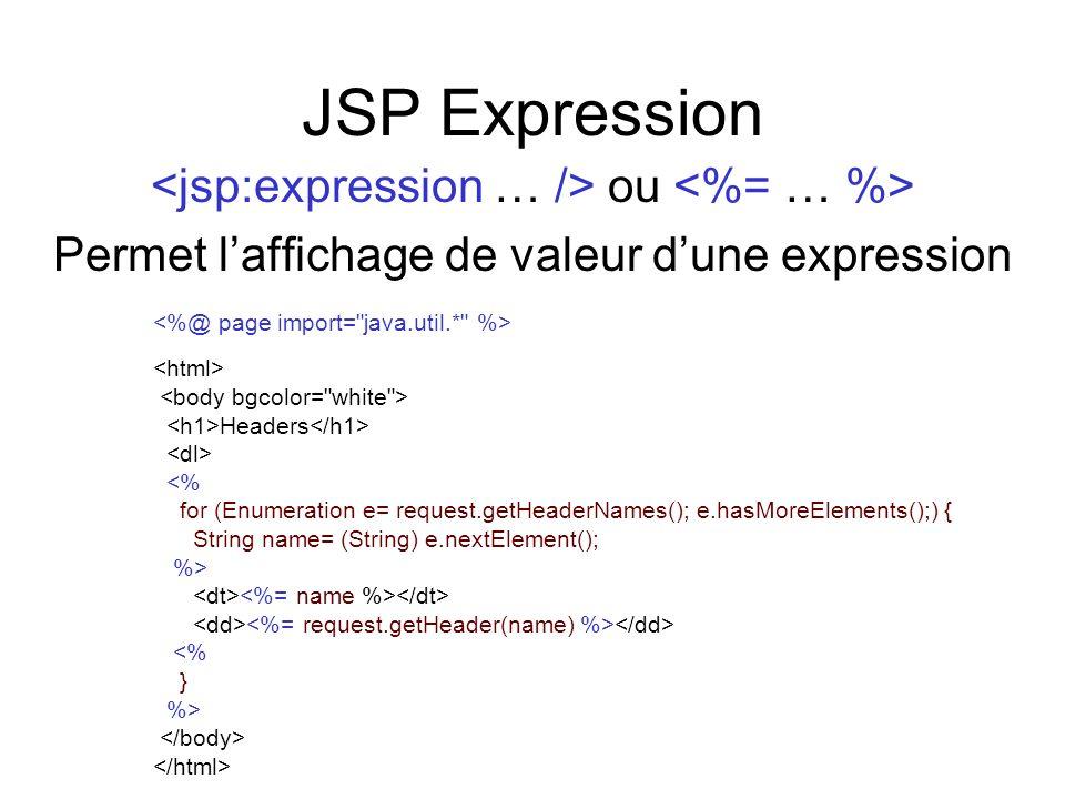 JSP Expression <jsp:expression … /> ou <%= … %>