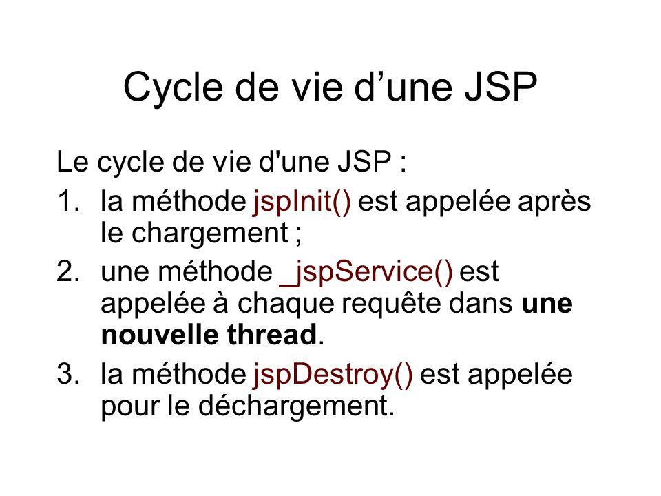 Cycle de vie d'une JSP Le cycle de vie d une JSP :