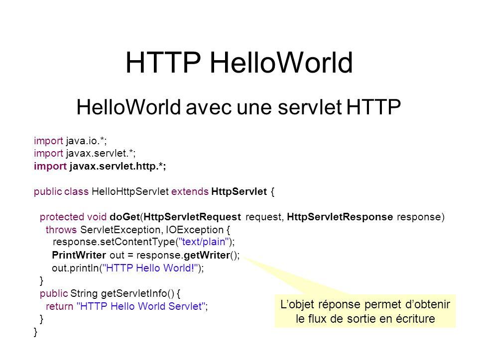 HTTP HelloWorld HelloWorld avec une servlet HTTP