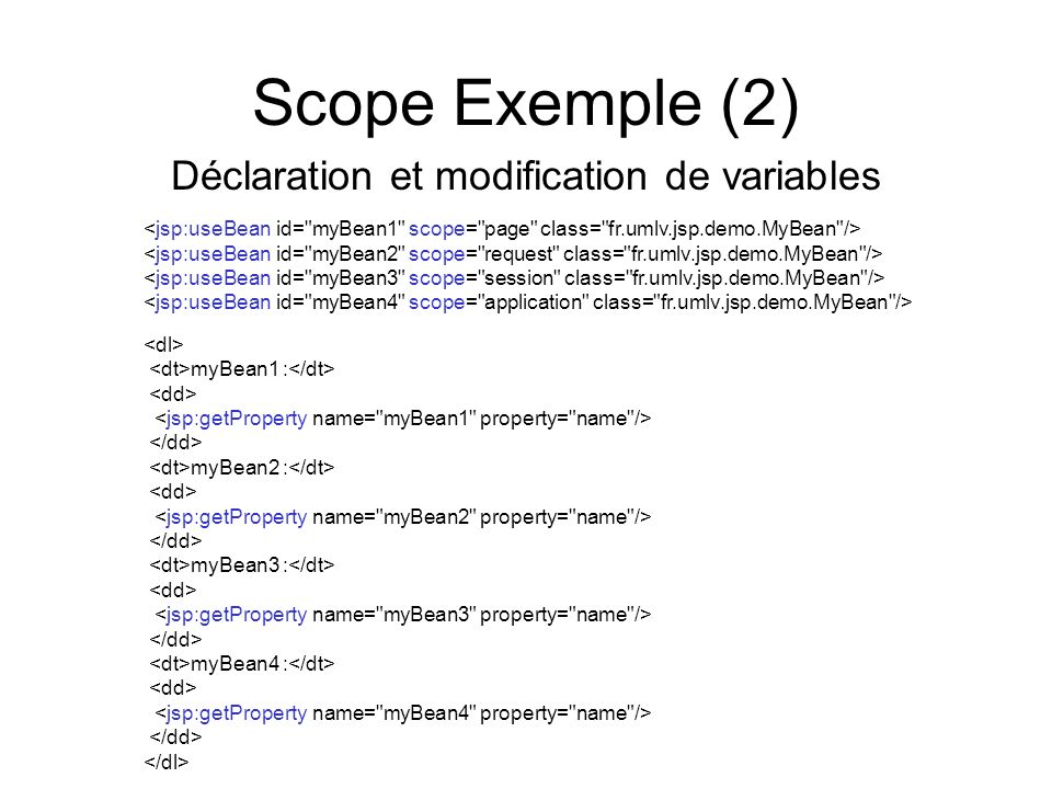 Déclaration et modification de variables