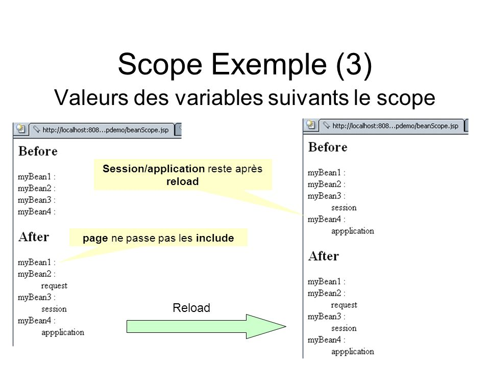 Scope Exemple (3) Valeurs des variables suivants le scope Reload