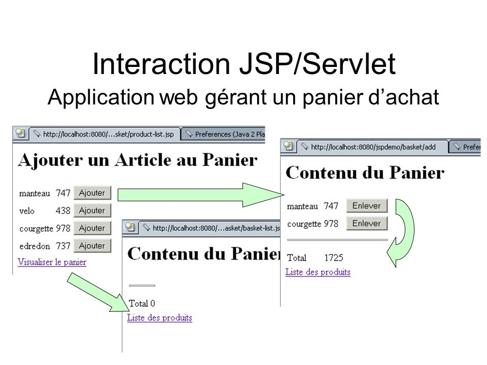 Interaction JSP/Servlet
