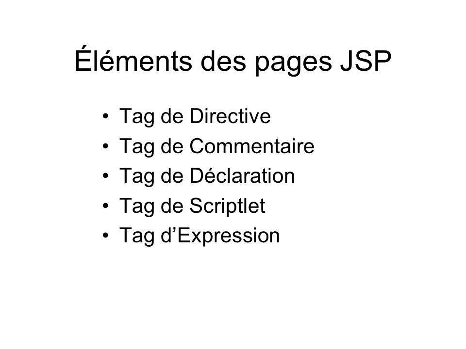 Éléments des pages JSP Tag de Directive Tag de Commentaire