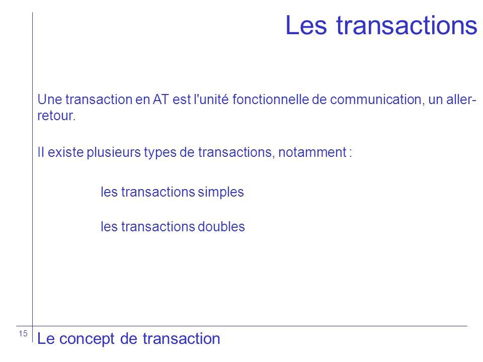 Les transactions Le concept de transaction