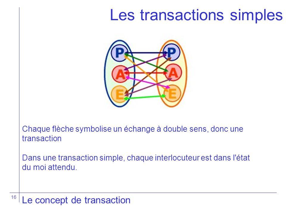 Les transactions simples