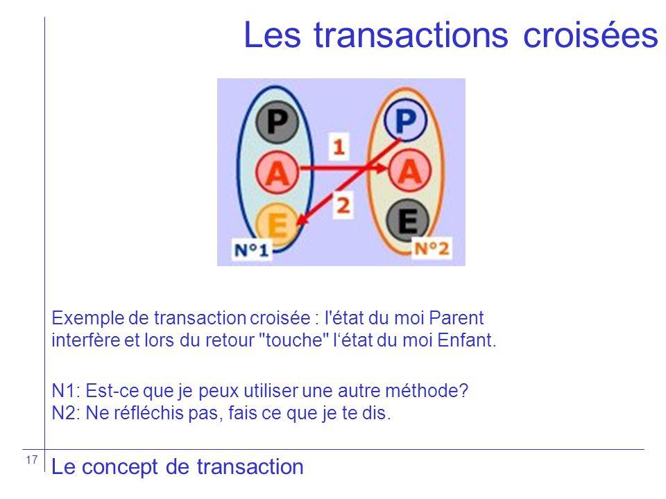 Les transactions croisées