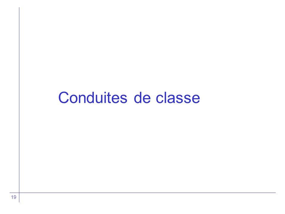 Conduites de classe