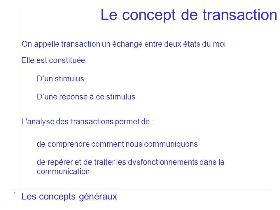 Le concept de transaction