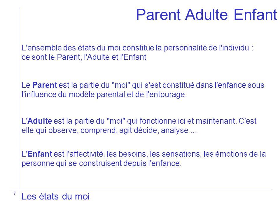 Parent Adulte Enfant Les états du moi