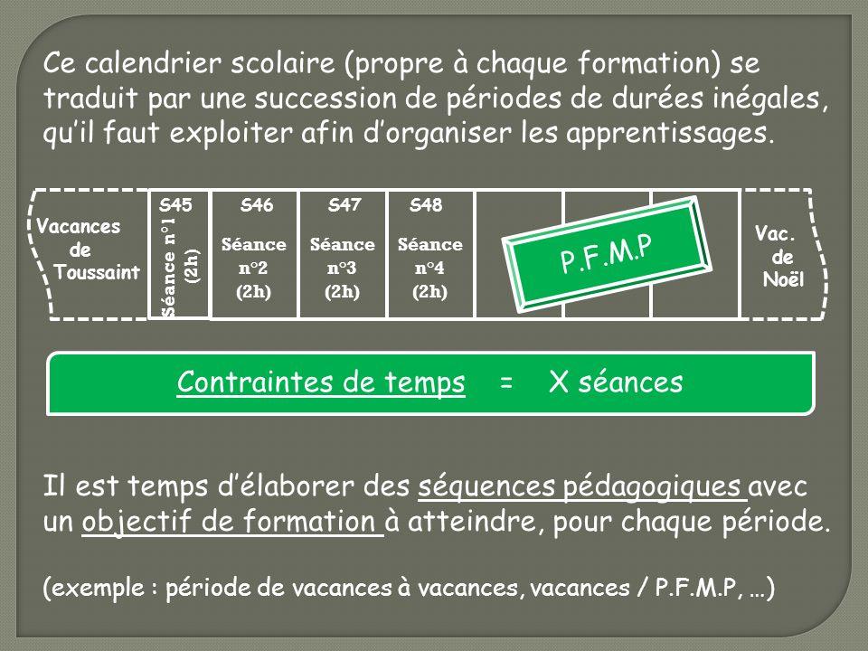 Contraintes de temps = X séances