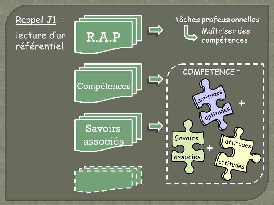 + + R.A.P Savoirs associés Rappel J1 : lecture d'un référentiel