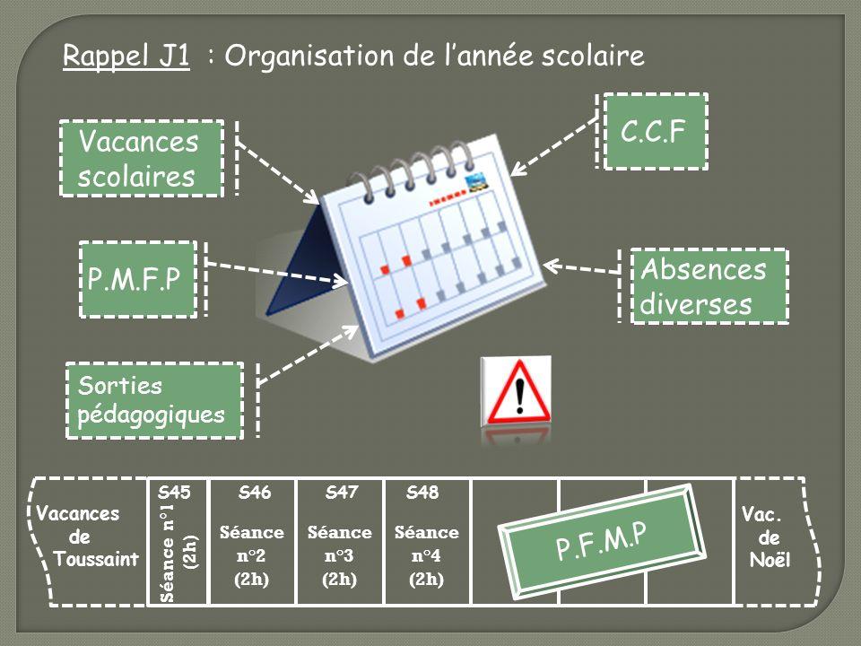 Rappel J1 : Organisation de l'année scolaire