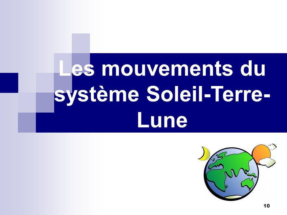Les mouvements du système Soleil-Terre-Lune