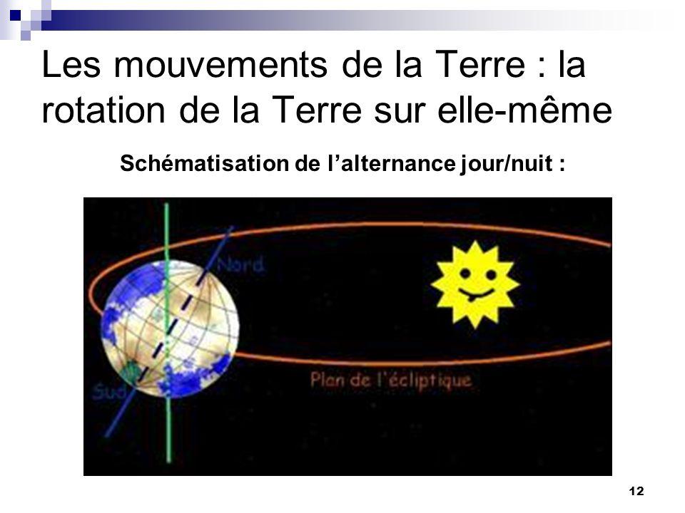 Les mouvements de la Terre : la rotation de la Terre sur elle-même