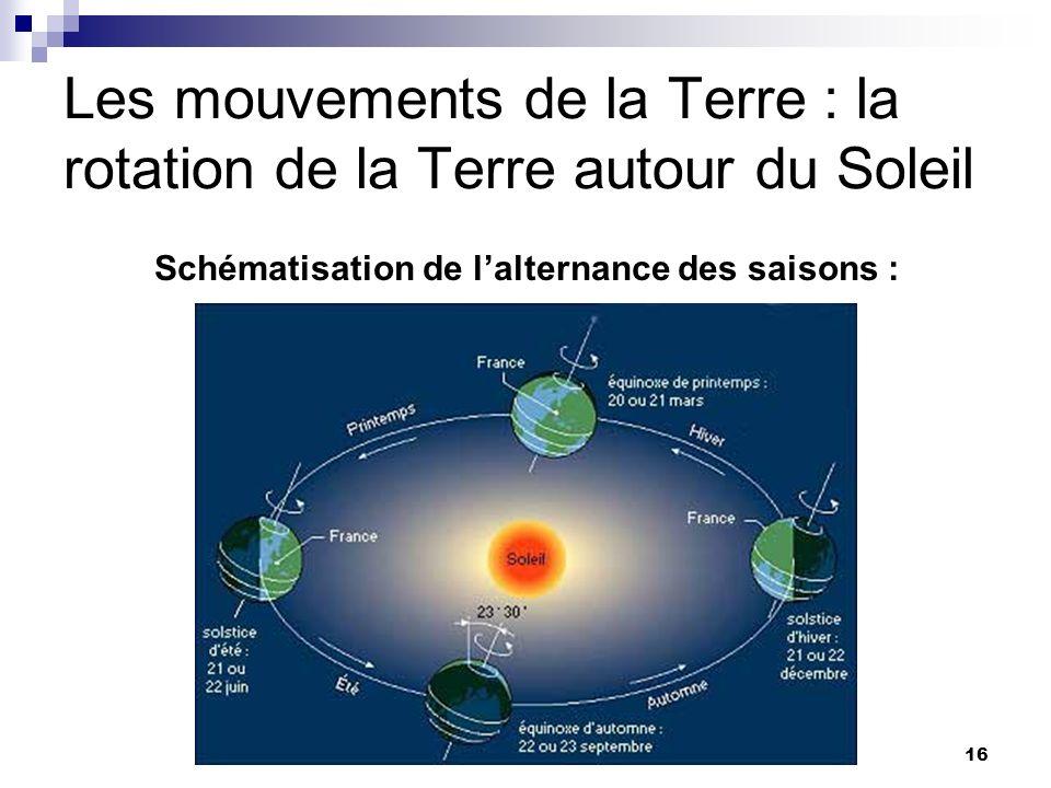 Les mouvements de la Terre : la rotation de la Terre autour du Soleil