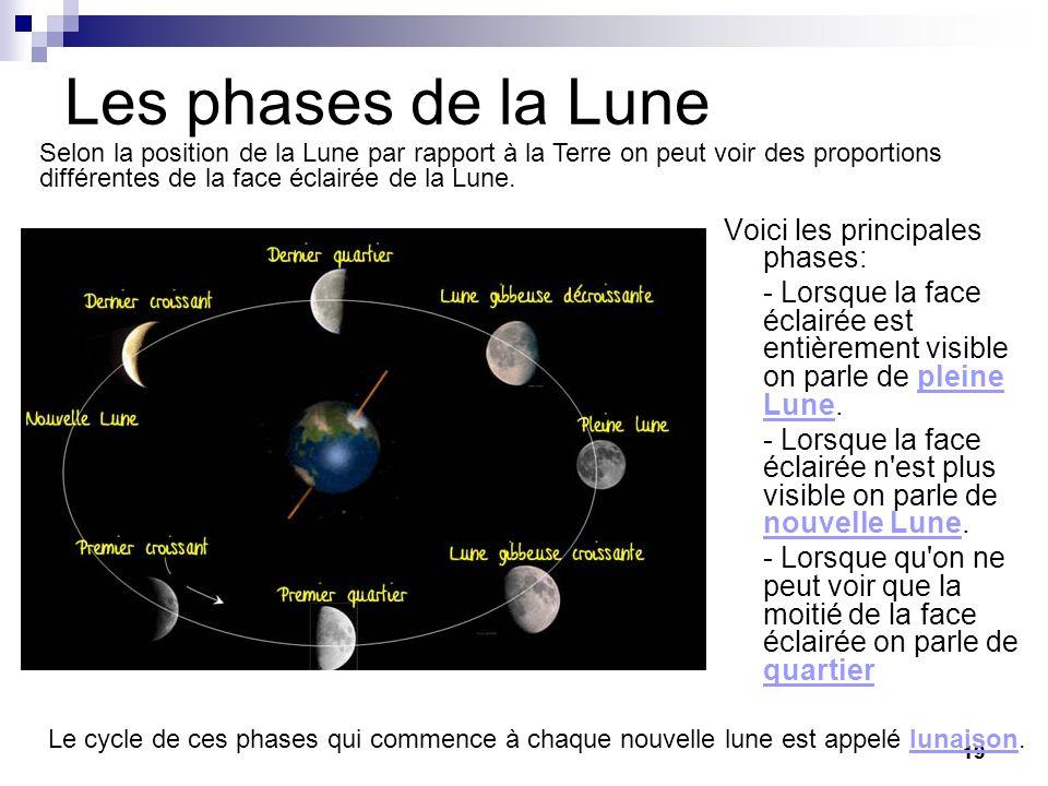 Les phases de la Lune Voici les principales phases: