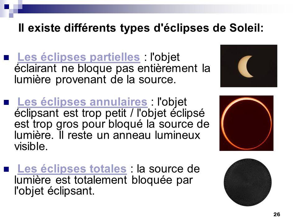 Il existe différents types d éclipses de Soleil: