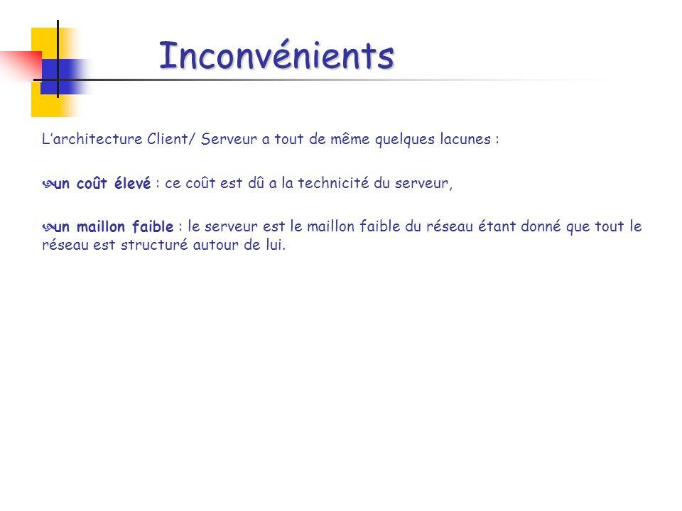 Inconvénients L'architecture Client/ Serveur a tout de même quelques lacunes : un coût élevé : ce coût est dû a la technicité du serveur,