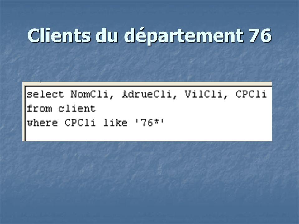Clients du département 76