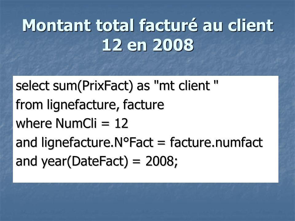 Montant total facturé au client 12 en 2008