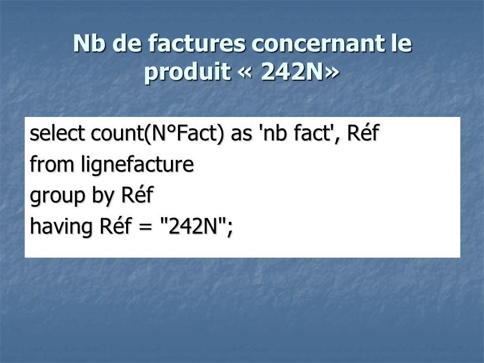 Nb de factures concernant le produit « 242N»