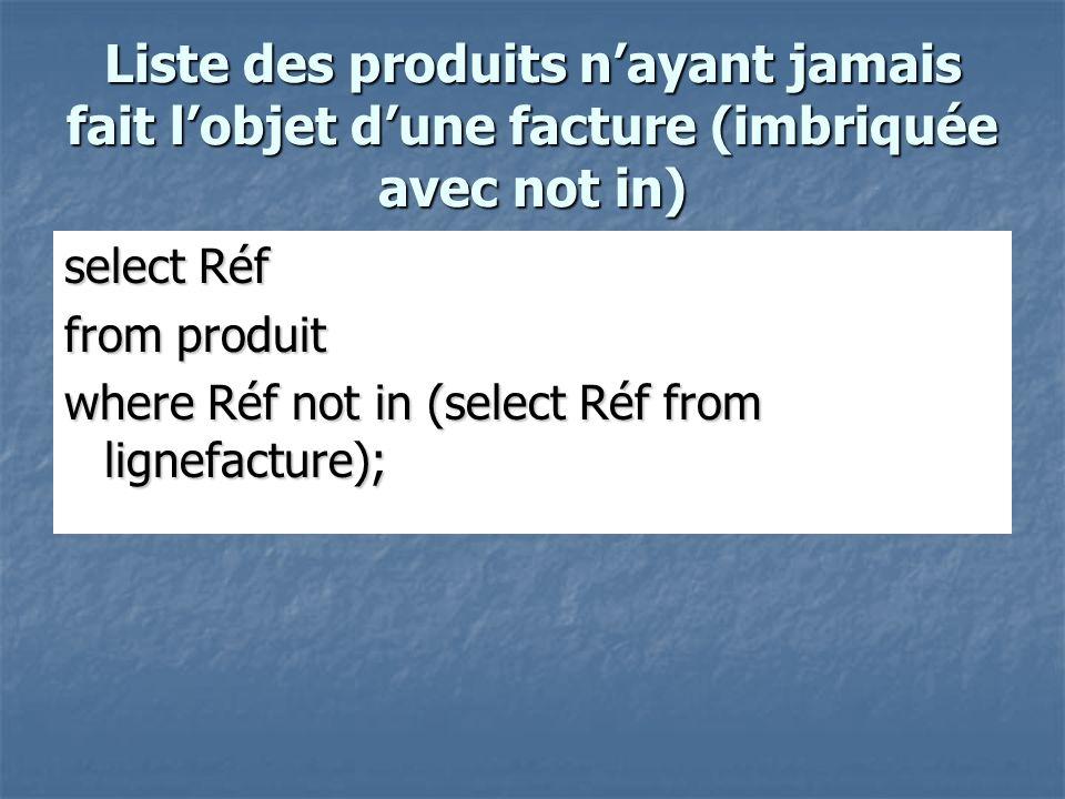 Liste des produits n'ayant jamais fait l'objet d'une facture (imbriquée avec not in)