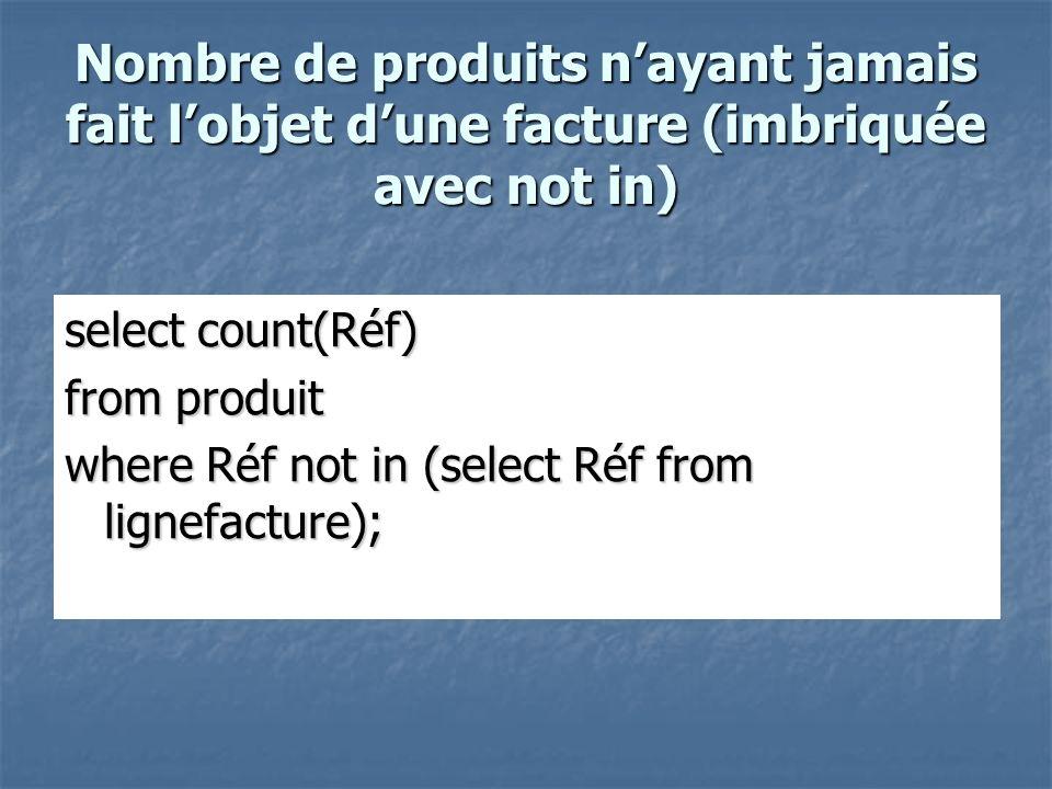 Nombre de produits n'ayant jamais fait l'objet d'une facture (imbriquée avec not in)