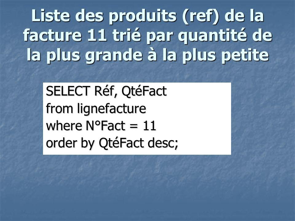 Liste des produits (ref) de la facture 11 trié par quantité de la plus grande à la plus petite