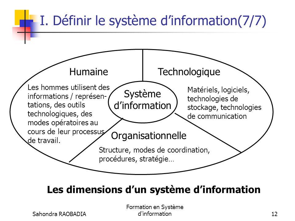 I. Définir le système d'information(7/7)