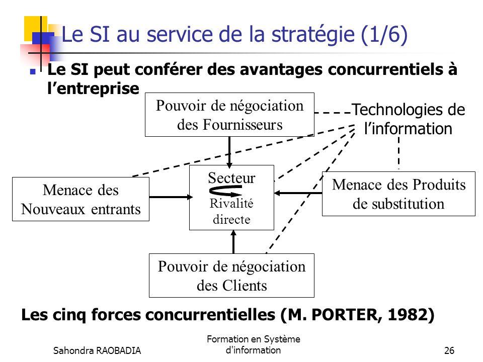 Le SI au service de la stratégie (1/6)