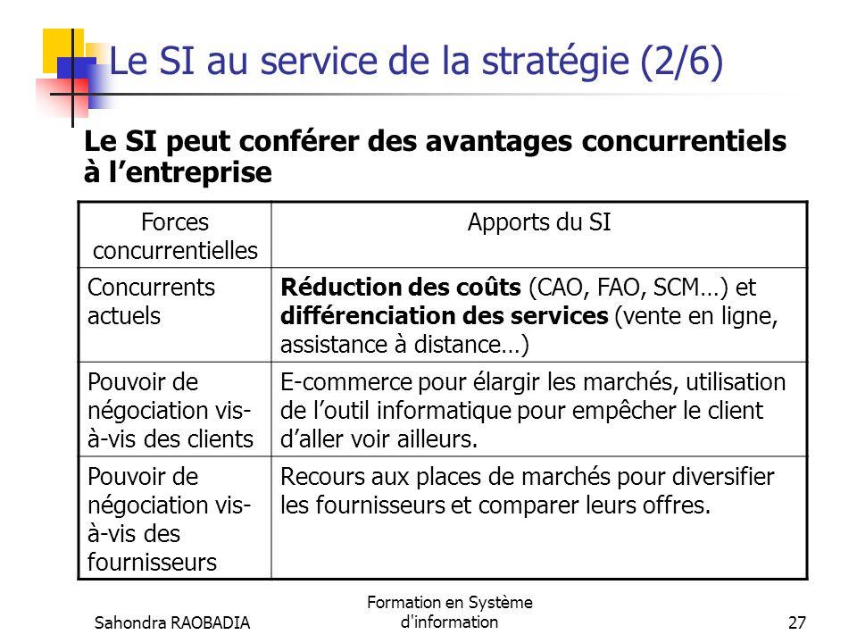 Le SI au service de la stratégie (2/6)