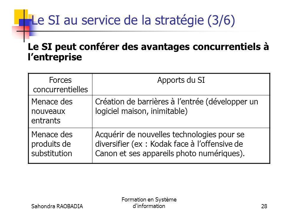 Le SI au service de la stratégie (3/6)