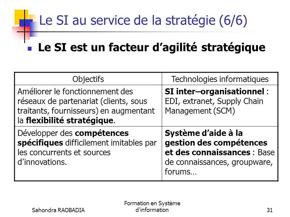 Le SI au service de la stratégie (6/6)
