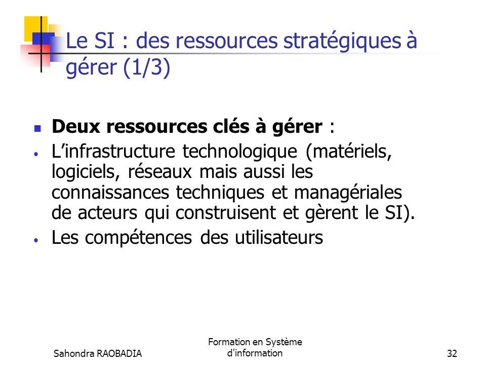 Le SI : des ressources stratégiques à gérer (1/3)
