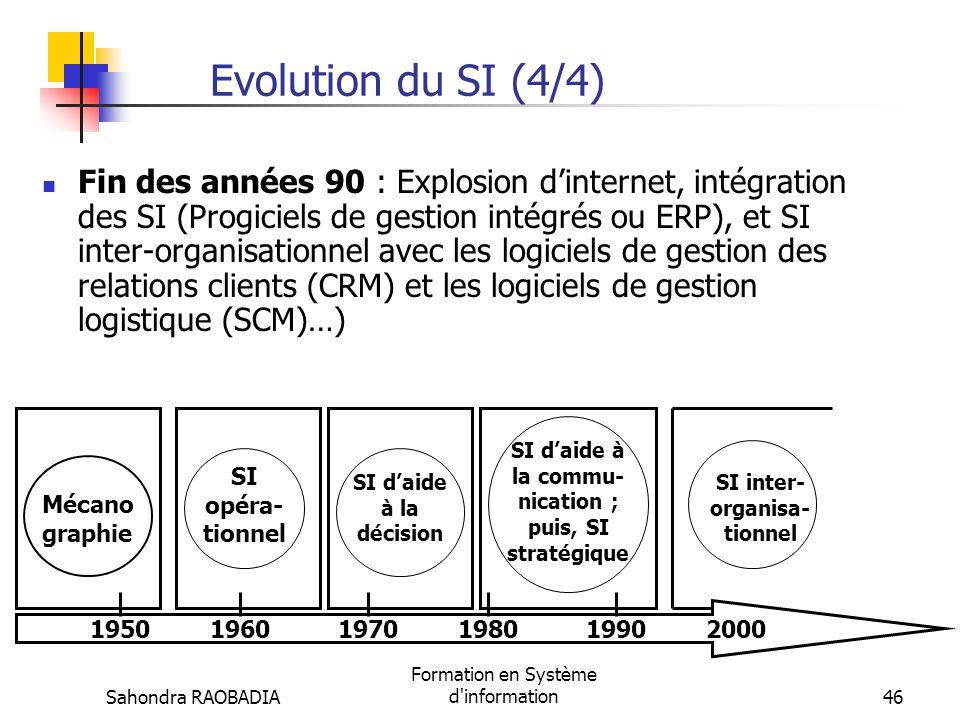 Evolution du SI (4/4)