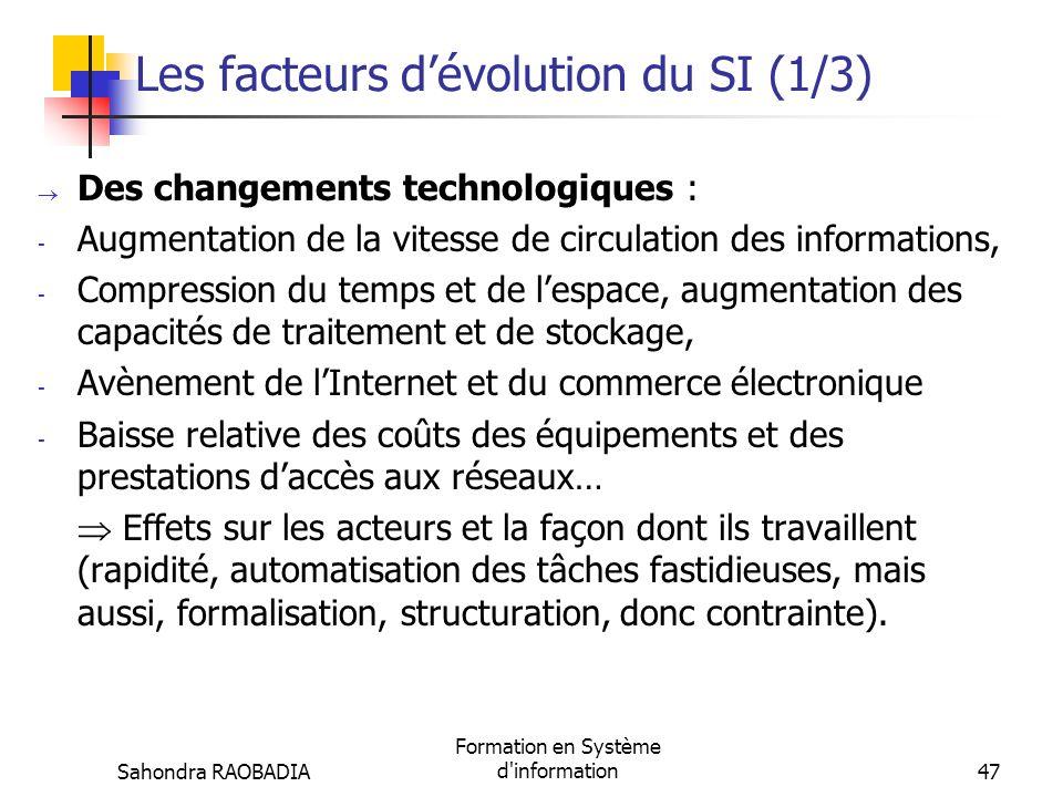 Les facteurs d'évolution du SI (1/3)