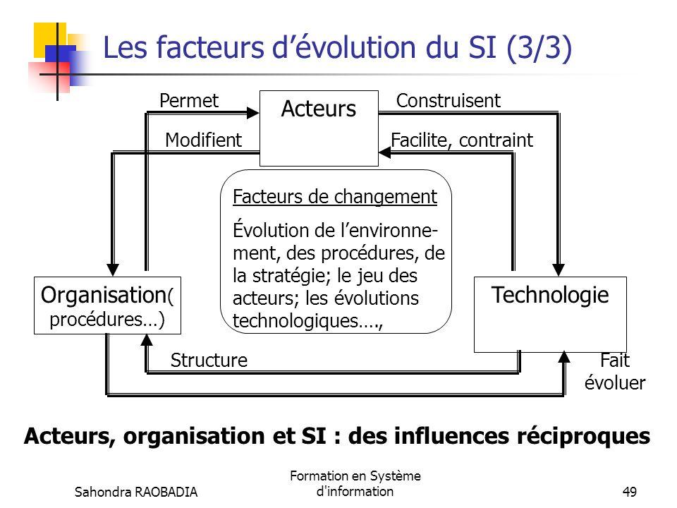 Les facteurs d'évolution du SI (3/3)