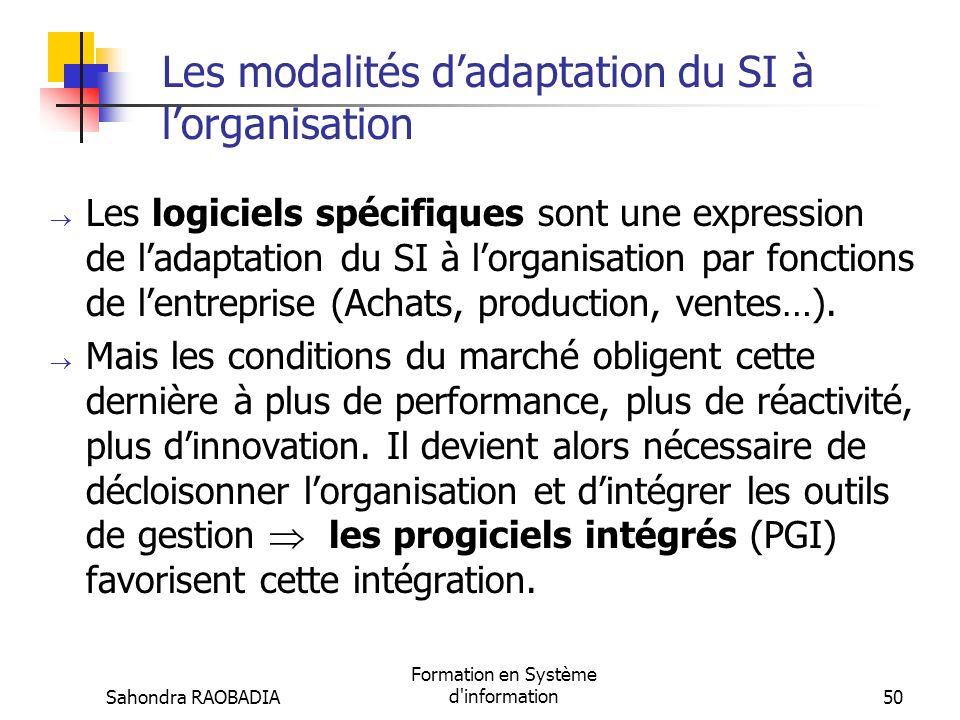 Les modalités d'adaptation du SI à l'organisation