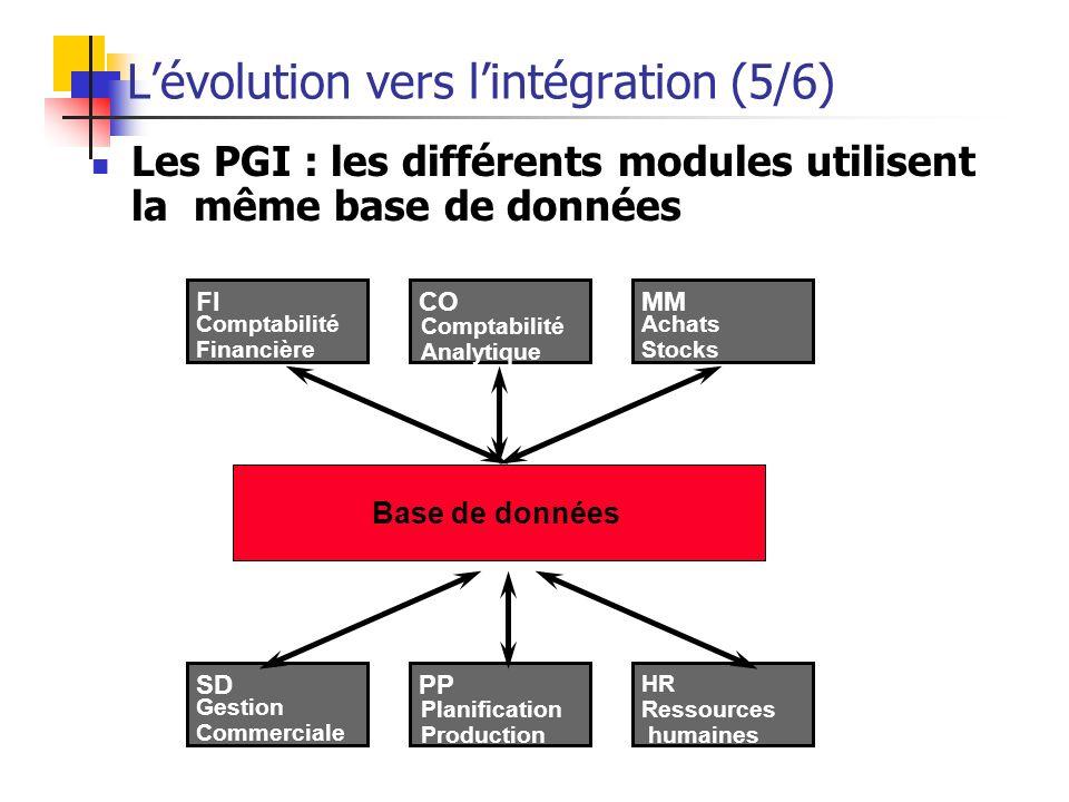 L'évolution vers l'intégration (5/6)