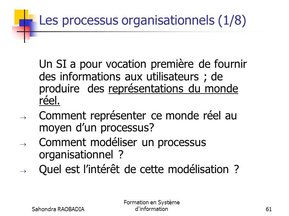 Les processus organisationnels (1/8)