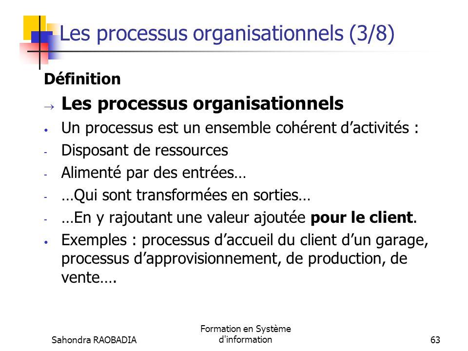 Les processus organisationnels (3/8)
