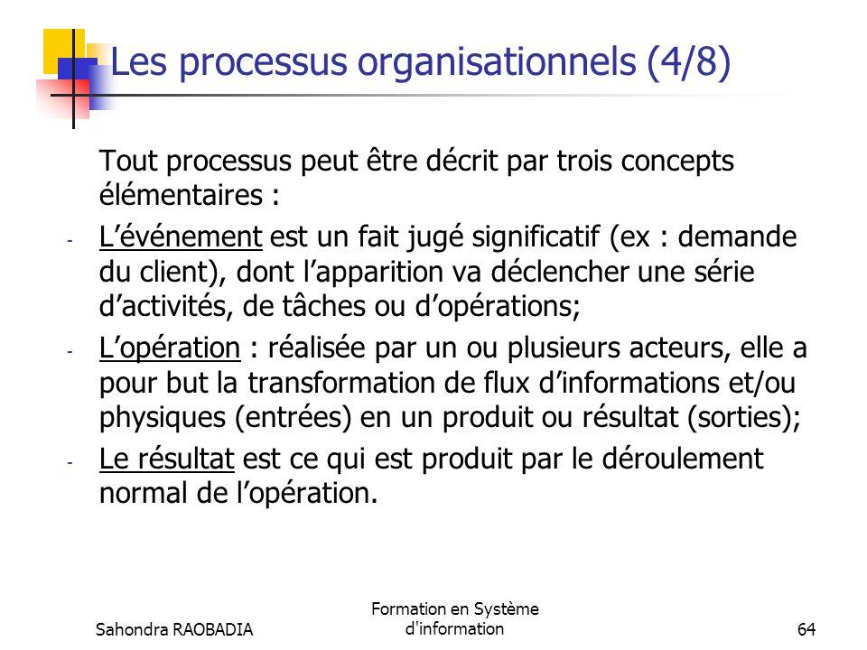 Les processus organisationnels (4/8)