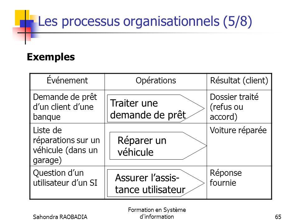 Les processus organisationnels (5/8)