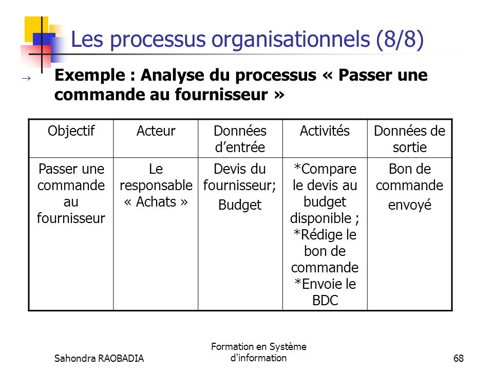 Les processus organisationnels (8/8)