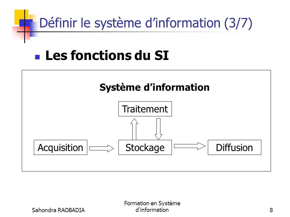 Définir le système d'information (3/7)