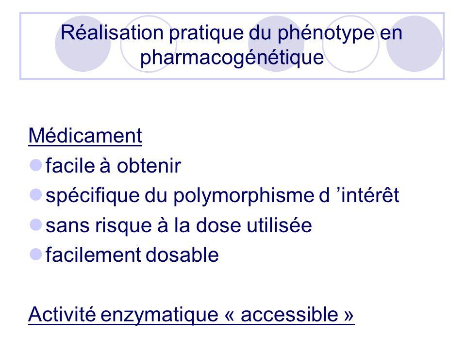 Réalisation pratique du phénotype en pharmacogénétique