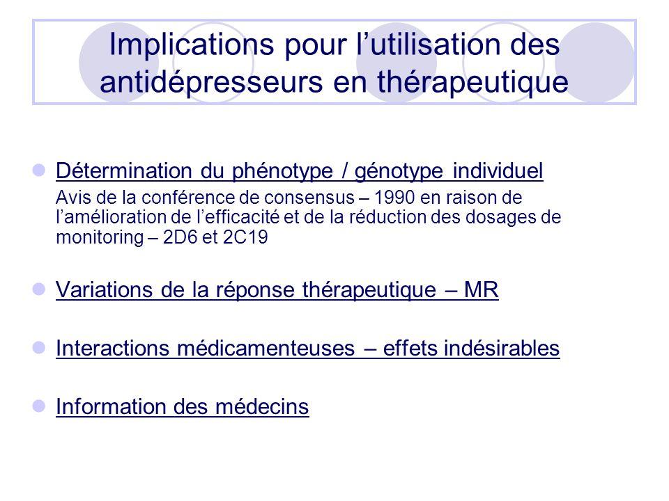 Implications pour l'utilisation des antidépresseurs en thérapeutique