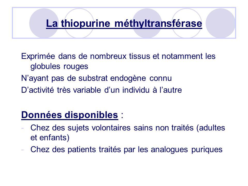 La thiopurine méthyltransférase