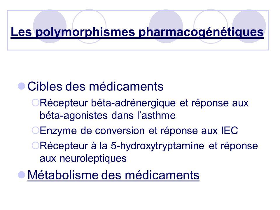 Les polymorphismes pharmacogénétiques
