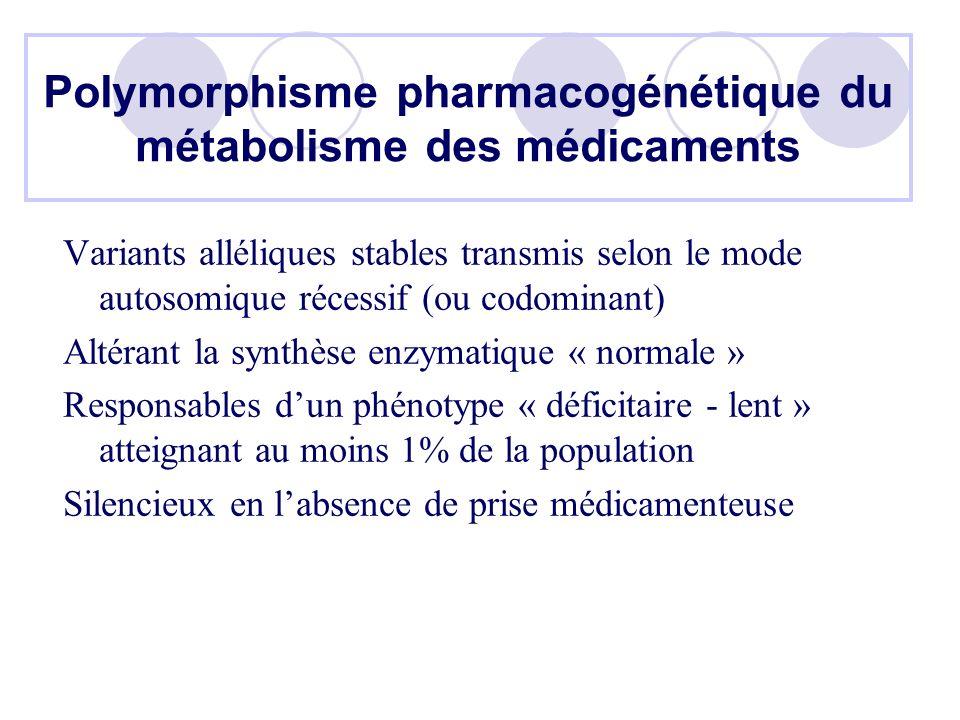 Polymorphisme pharmacogénétique du métabolisme des médicaments